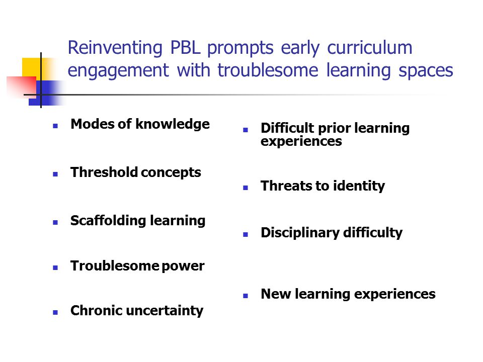 Modes of knowledge Threshold concepts Scaffolding learning Troublesome power Chronic uncertainty Difficult prior learning experiences Threats to identity Disciplinary difficulty New learning experiences Reinventing PBL prompts early curriculum engagement with troublesome learning spaces