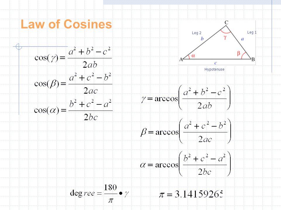 Law of Cosines Leg 2 Leg 1 Hypotenuse