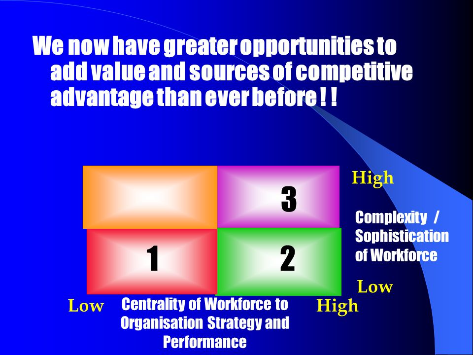 We now have greater opportunities to add value and sources of competitive advantage than ever before .