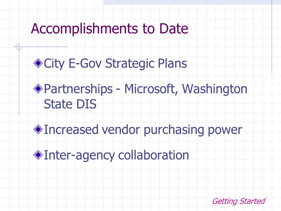 Accomplishments to Date City E-Gov Strategic Plans Partnerships - Microsoft, Washington State DIS Increased vendor purchasing power Inter-agency collaboration Getting Started