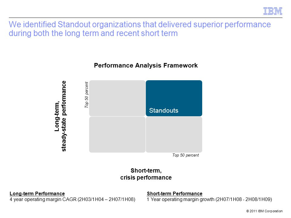© 2011 IBM Corporation We identified Standout organizations that delivered superior performance during both the long term and recent short term Long-term, steady-state performance Short-term, crisis performance Performance Analysis Framework Top 50 percent Long-term Performance 4 year operating margin CAGR (2H03/1H04 – 2H07/1H08) Short-term Performance 1 Year operating margin growth (2H07/1H08 - 2H08/1H09) Standouts Top 50 percent