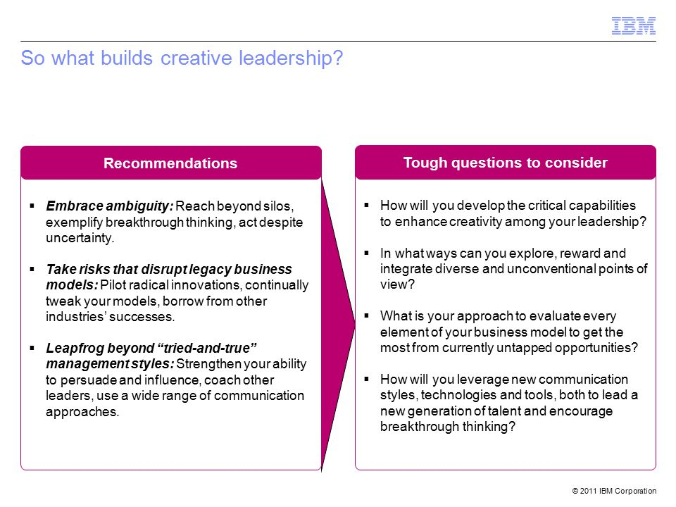 © 2011 IBM Corporation So what builds creative leadership.