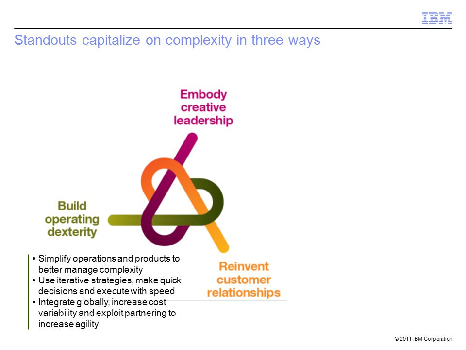 © 2011 IBM Corporation Standouts capitalize on complexity in three ways Simplify operations and products to better manage complexity Use iterative str