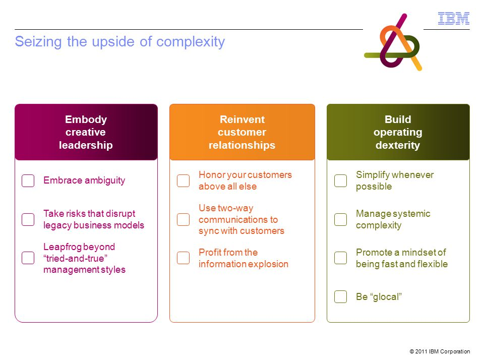 © 2011 IBM Corporation Seizing the upside of complexity Honor your customers above all else Use two-way communications to sync with customers Profit from the information explosion Embrace ambiguity Take risks that disrupt legacy business models Leapfrog beyond tried-and-true management styles Simplify whenever possible Manage systemic complexity Promote a mindset of being fast and flexible 123 Be glocal Reinvent customer relationships Build operating dexterity Embody creative leadership