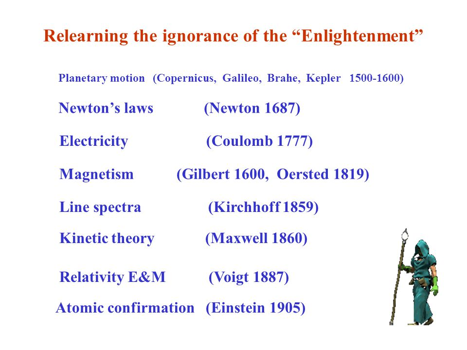 Is Physics a coherent body of useful contemporary knowledge.