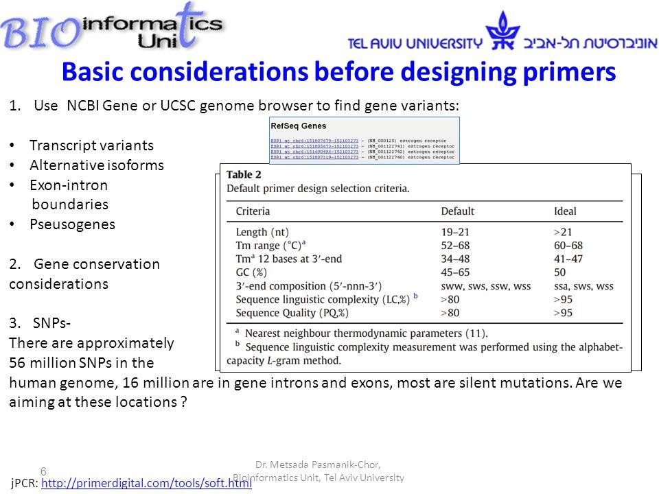 1.Use NCBI Gene or UCSC genome browser to find gene variants: Transcript variants Alternative isoforms Exon-intron boundaries Pseusogenes 2.Gene conservation considerations 3.