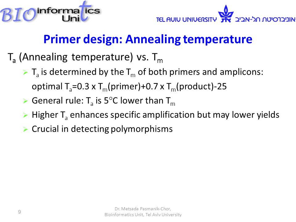 Primer design: Annealing temperature T a (Annealing temperature) vs.