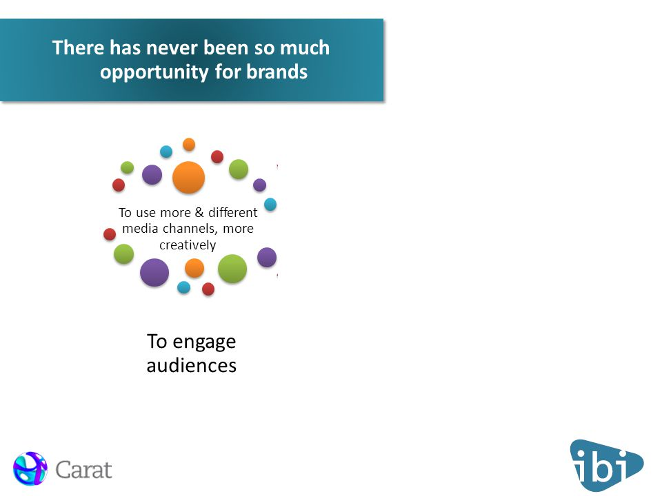 To use more & different media channels, more creatively To engage audiences To win market share To retain & grow customers There has never been so much opportunity for brands