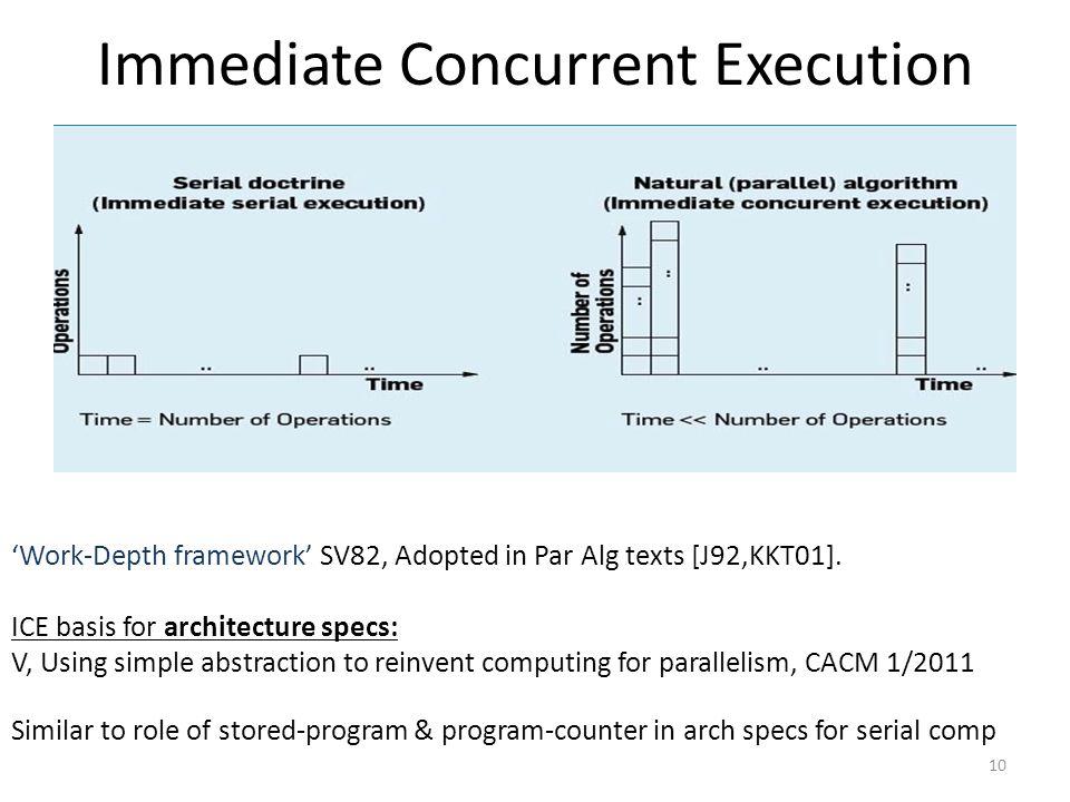 Immediate Concurrent Execution 10 'Work-Depth framework' SV82, Adopted in Par Alg texts [J92,KKT01].