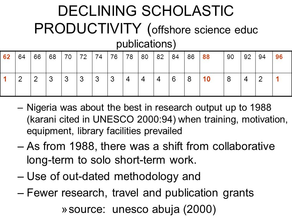 DECLINING SCHOLASTIC PRODUCTIVITY ( offshore science educ publications) –Nigeria was about the best in research output up to 1988 (karani cited in UNE