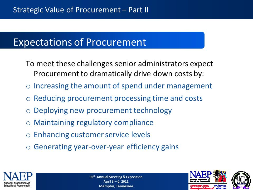 90 th Annual Meeting & Exposition April 3 – 6, 2011 Memphis, Tennessee Strategic Value of Procurement – Part II Reinvent Supplier Relationships Build Trust o Mutual Commitment o Fairness o Implement Contract Administration Process o Relationship Management