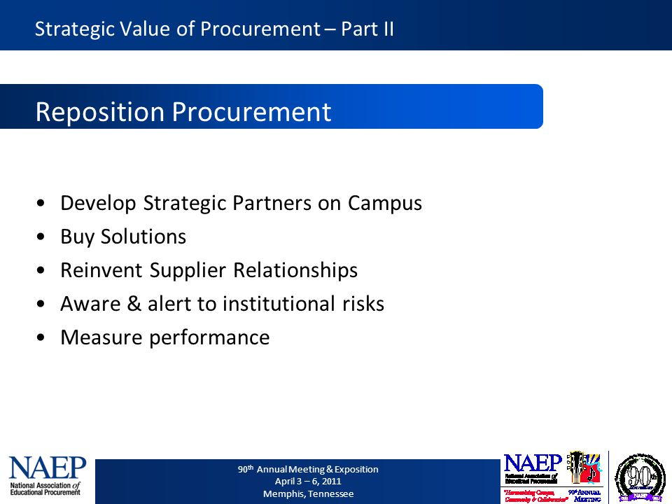 90 th Annual Meeting & Exposition April 3 – 6, 2011 Memphis, Tennessee Strategic Value of Procurement – Part II Report Performance Metrics Significant Impact Project Involvement E-procurement Efficiencies (from campus perspective) Professional Development of Staff Campus & Committee Involvement