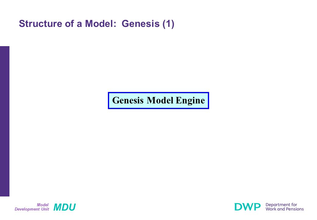 MDU Development Unit Model Structure of a Model: Genesis (1) Genesis Model Engine