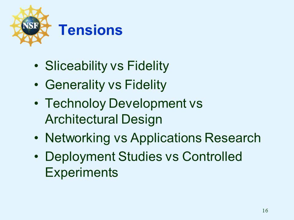 16 Tensions Sliceability vs Fidelity Generality vs Fidelity Technoloy Development vs Architectural Design Networking vs Applications Research Deployme