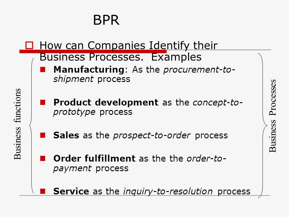  How can Companies Identify their Business Processes.