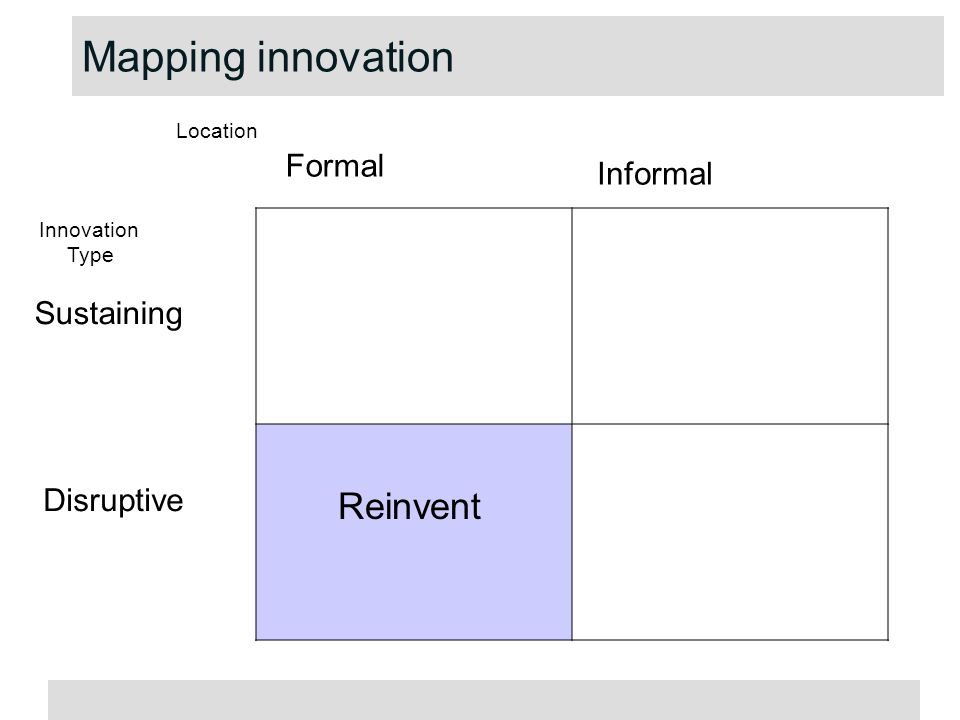 Reinvent Formal Informal Sustaining Disruptive Location Innovation Type Mapping innovation