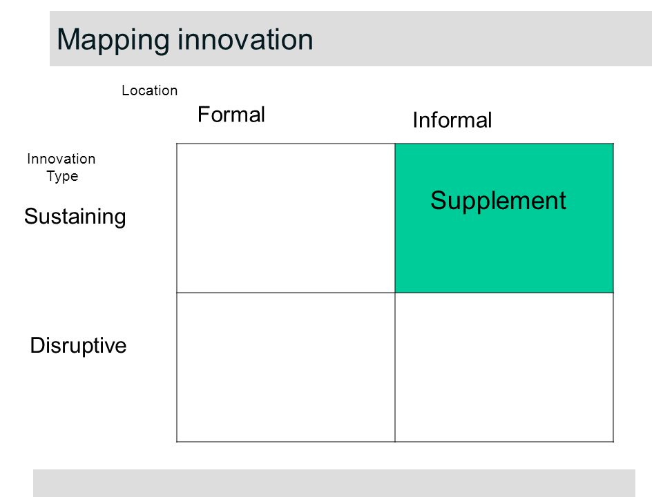 Supplement Formal Informal Sustaining Disruptive Location Innovation Type Mapping innovation