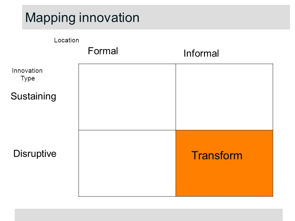 Transform Formal Informal Sustaining Disruptive Location Innovation Type Mapping innovation