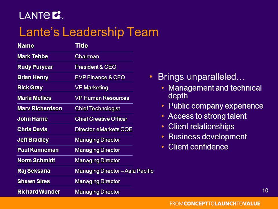 10 NameTitle Mark TebbeChairman Rudy PuryearPresident & CEO Brian HenryEVP Finance & CFO Rick GrayVP Marketing Marla MelliesVP Human Resources Marv Ri