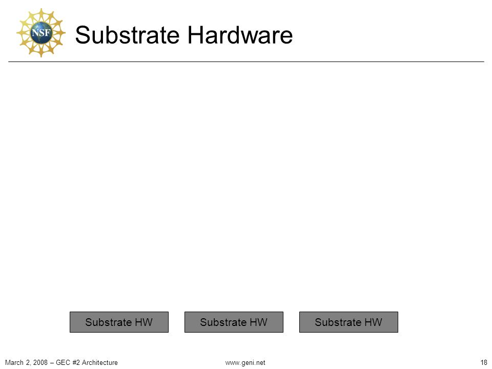 Substrate Hardware Substrate HW March 2, 2008 – GEC #2 Architecture18www.geni.net