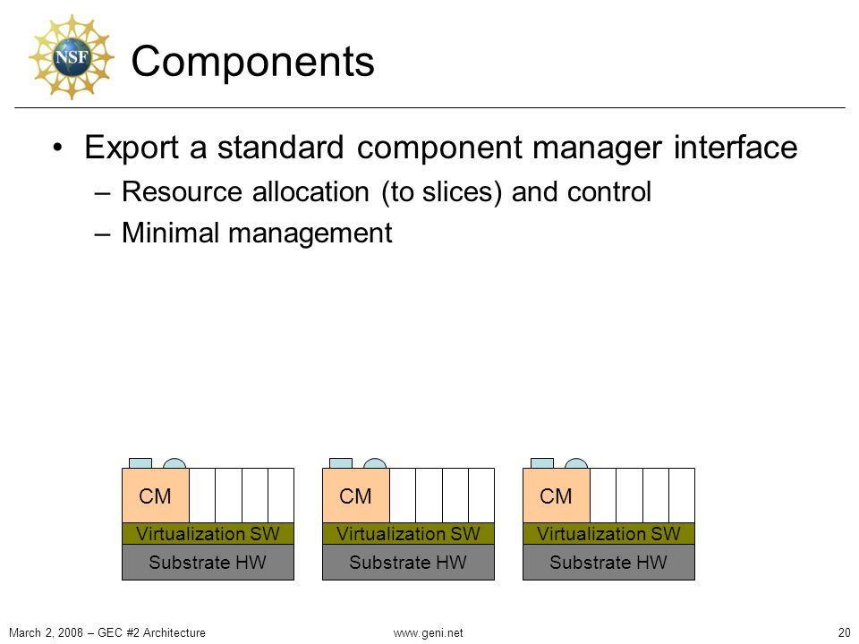 Components Export a standard component manager interface –Resource allocation (to slices) and control –Minimal management March 2, 2008 – GEC #2 Archi