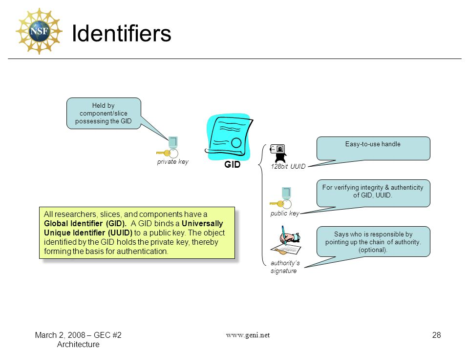 Identifiers March 2, 2008 – GEC #2 Architecture 28 All researchers, slices, and components have a Global Identifier (GID). A GID binds a Universally U