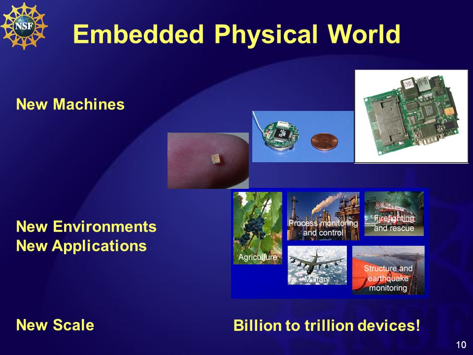10 Embedded Physical World New Machines New Environments New Applications New Scale Billion to trillion devices!