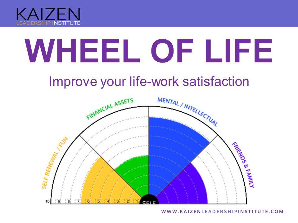WHEEL OF LIFE Improve your life-work satisfaction
