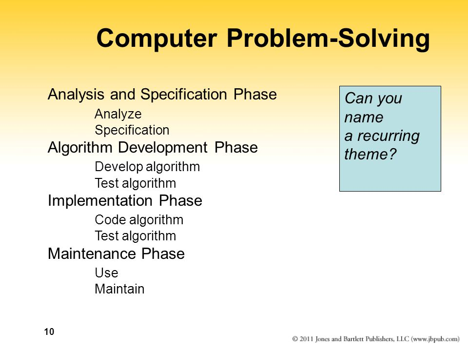 10 Computer Problem-Solving Analysis and Specification Phase Analyze Specification Algorithm Development Phase Develop algorithm Test algorithm Implementation Phase Code algorithm Test algorithm Maintenance Phase Use Maintain Can you name a recurring theme