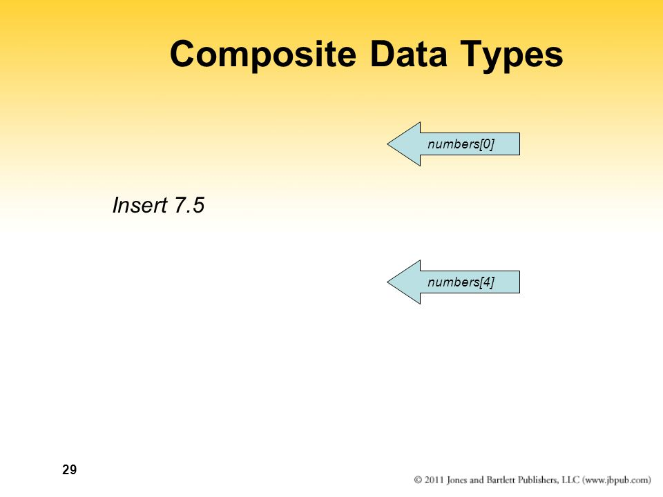 29 Composite Data Types numbers[0] numbers[4] Insert 7.5