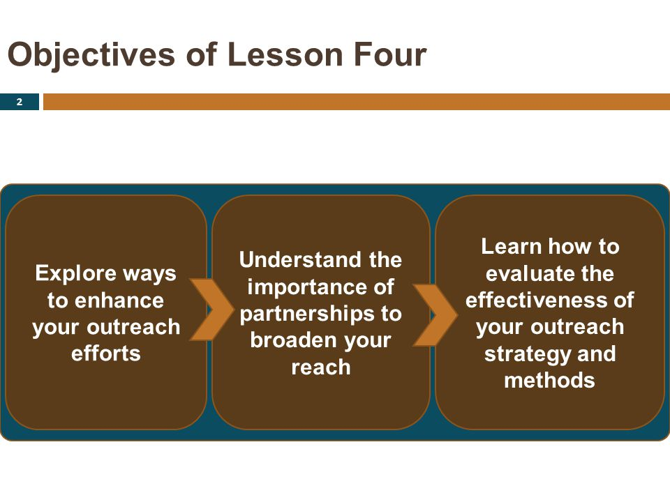 Objectives of Lesson Four 2 Lesson 2. Crafting The Message Lesson 4. Working Smarter, Not Harder Lesson 2. Crafting The Message Explore ways to enhanc