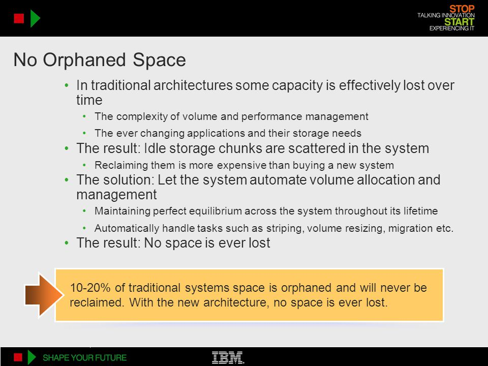 No Orphaned Space In traditional architectures some capacity is effectively lost over time The complexity of volume and performance management The ever changing applications and their storage needs The result: Idle storage chunks are scattered in the system Reclaiming them is more expensive than buying a new system The solution: Let the system automate volume allocation and management Maintaining perfect equilibrium across the system throughout its lifetime Automatically handle tasks such as striping, volume resizing, migration etc.