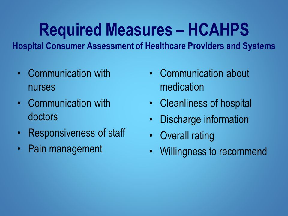 Required Measures – HCAHPS Hospital Consumer Assessment of Healthcare Providers and Systems Communication with nurses Communication with doctors Responsiveness of staff Pain management Communication about medication Cleanliness of hospital Discharge information Overall rating Willingness to recommend