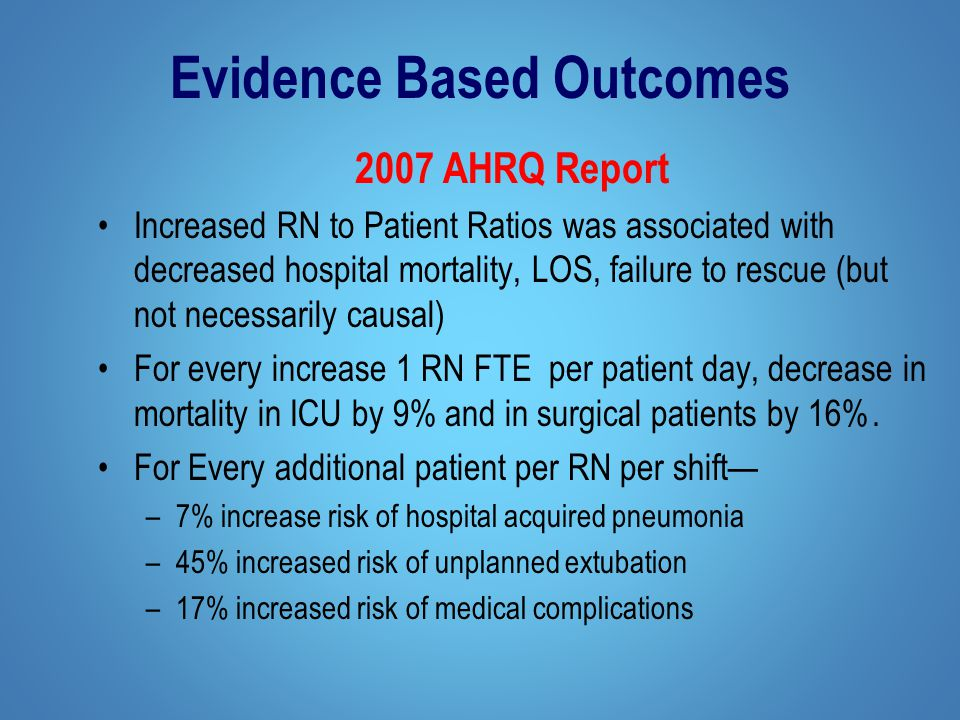 Evidence Based Outcomes 2007 AHRQ Report Increased RN to Patient Ratios was associated with decreased hospital mortality, LOS, failure to rescue (but not necessarily causal) For every increase 1 RN FTE per patient day, decrease in mortality in ICU by 9% and in surgical patients by 16%.
