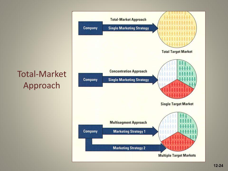 12-24 Total-Market Approach