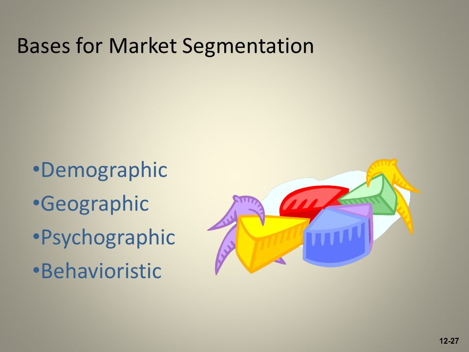 12-27 Bases for Market Segmentation Demographic Geographic Psychographic Behavioristic