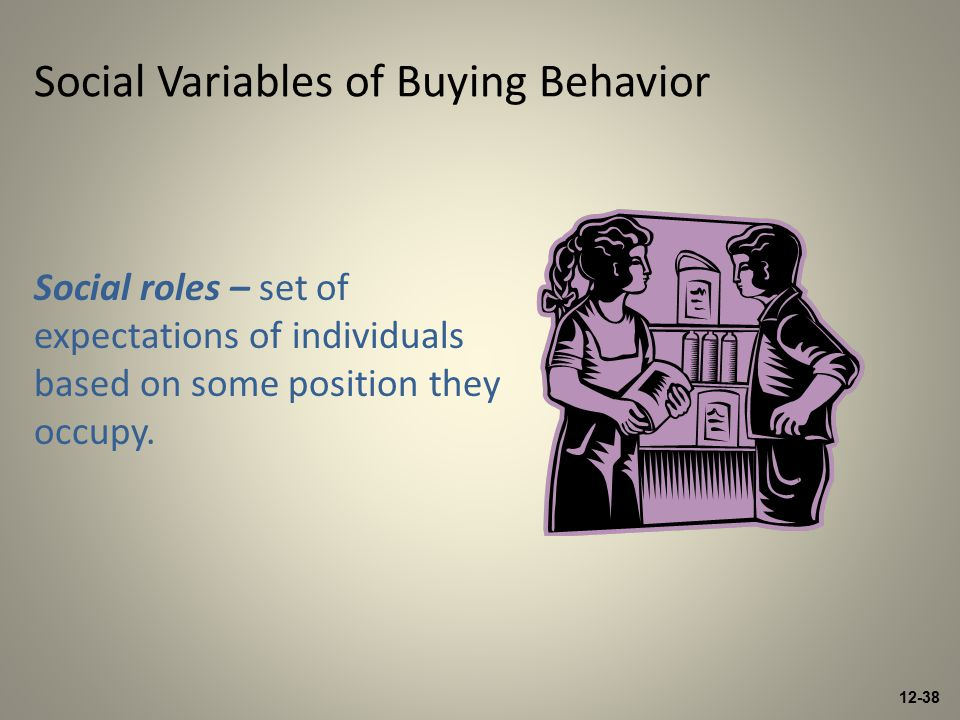 12-38 Social Variables of Buying Behavior Social roles – set of expectations of individuals based on some position they occupy.