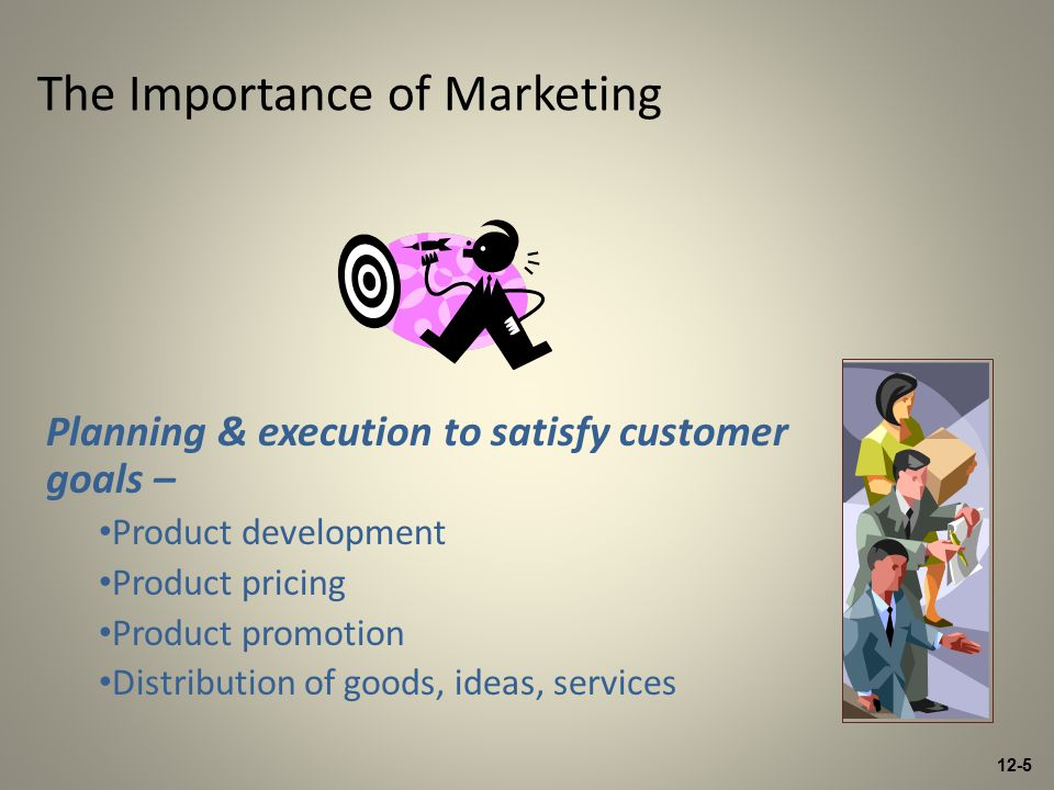12-5 The Importance of Marketing Planning & execution to satisfy customer goals – Product development Product pricing Product promotion Distribution of goods, ideas, services