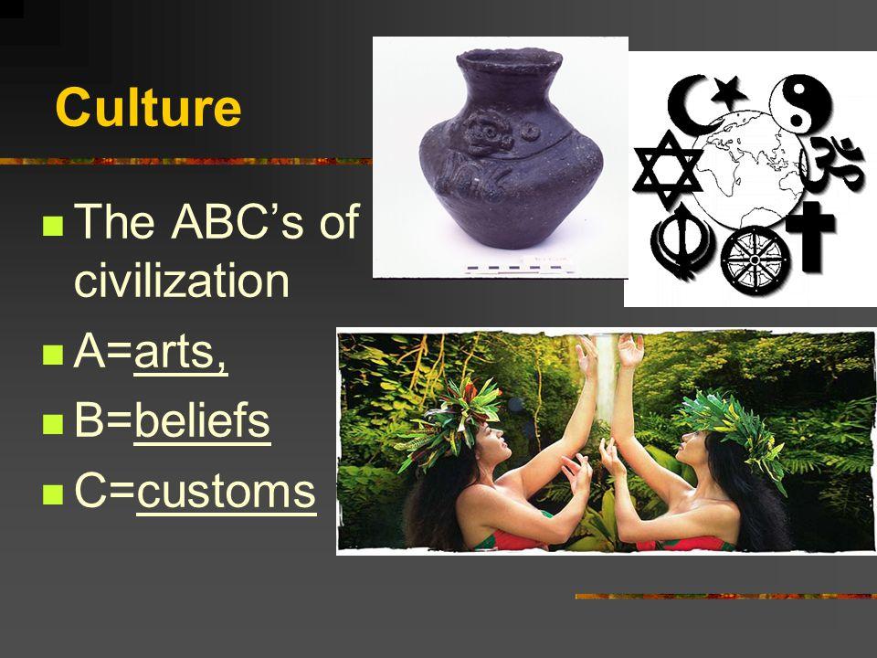 Culture The ABC's of civilization A=arts, B=beliefs C=customs