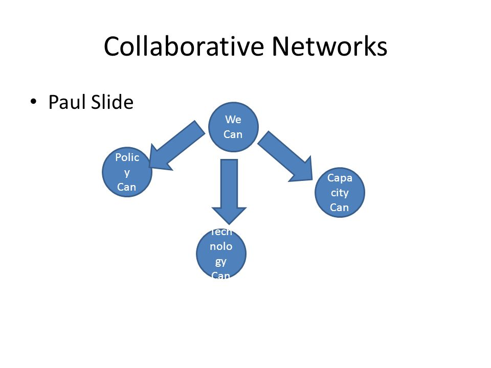 Collaborative Networks Paul Slide We Can Capa city Can Polic y Can Tech nolo gy Can