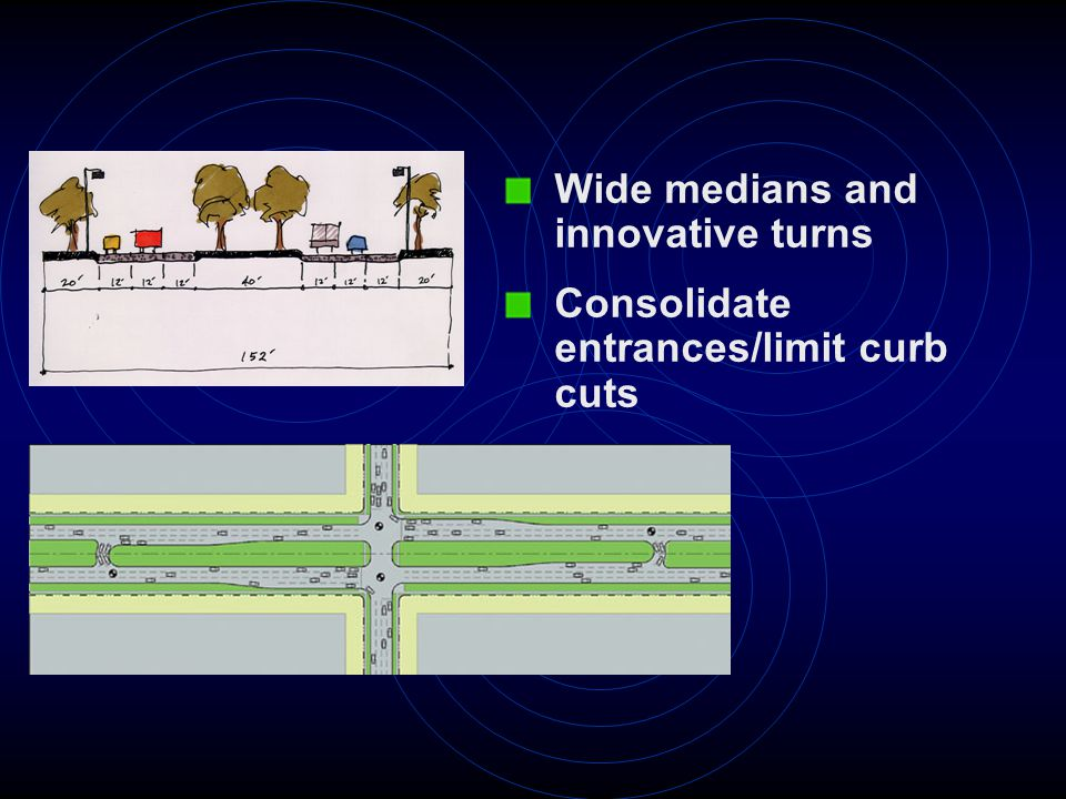 Wide medians and innovative turns Consolidate entrances/limit curb cuts