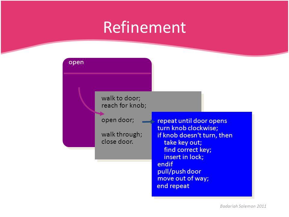 Refinement Badariah Solemon 2011 open walk to door; reach for knob; open door; walk through; close door. repeat until door opens turn knob clockwise;