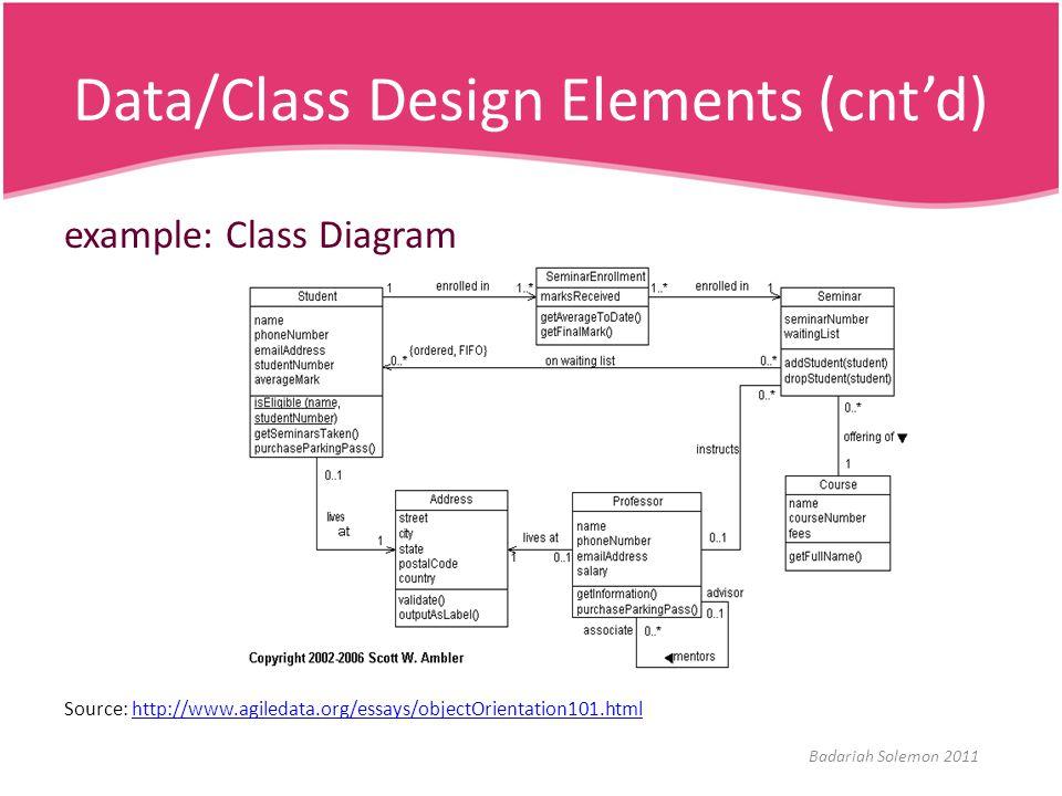 Data/Class Design Elements (cnt'd) example: Class Diagram Source: http://www.agiledata.org/essays/objectOrientation101.htmlhttp://www.agiledata.org/es