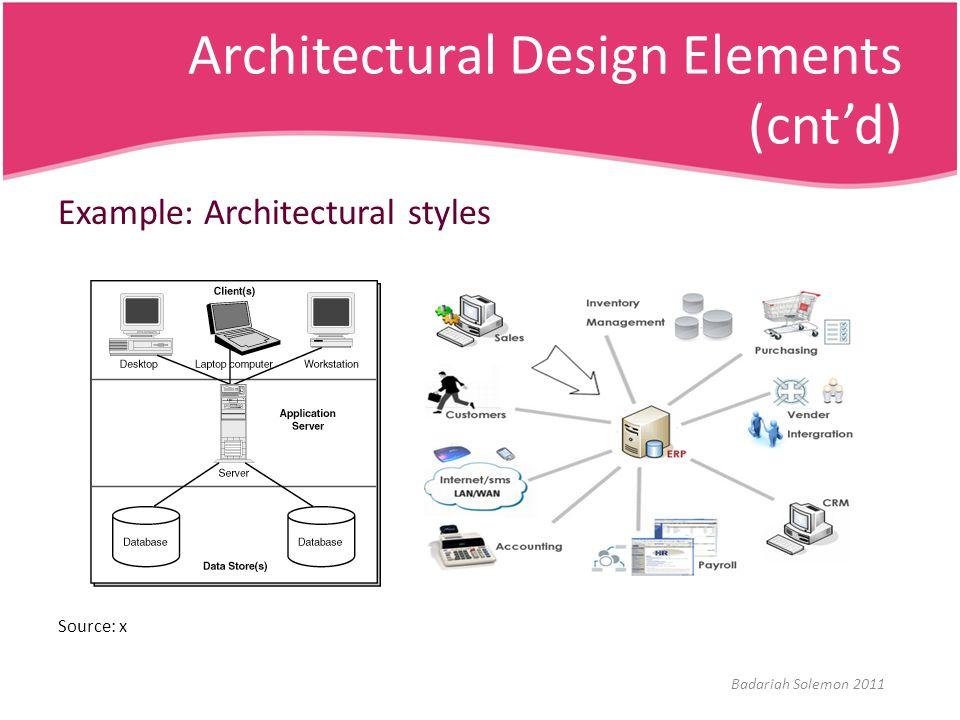 Architectural Design Elements (cnt'd) Example: Architectural styles Source: x Badariah Solemon 2011
