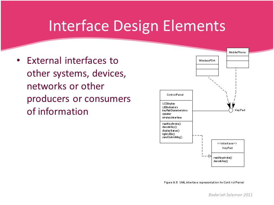 Interface Design Elements External interfaces to other systems, devices, networks or other producers or consumers of information Badariah Solemon 2011