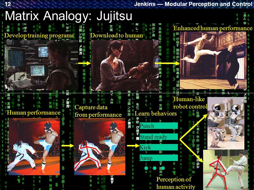Jenkins — Modular Perception and Control Brown Computer Sciencecjenkins@cs.brown.edu — ROUGH DRAFT (05.19.2005) 12... Develop training programs Human