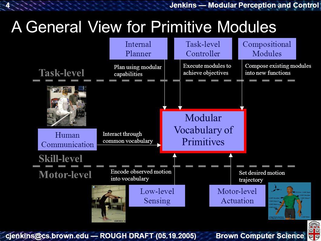 Jenkins — Modular Perception and Control Brown Computer Sciencecjenkins@cs.brown.edu — ROUGH DRAFT (05.19.2005) 4 A General View for Primitive Modules