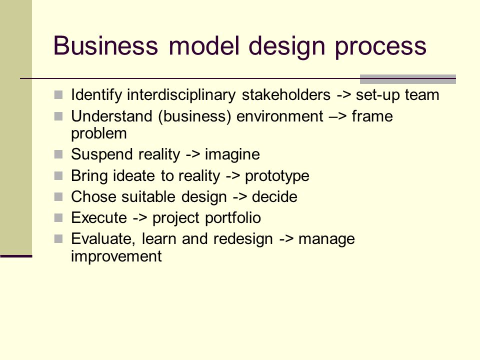 Business model design process Identify interdisciplinary stakeholders -> set-up team Understand (business) environment –> frame problem Suspend reality -> imagine Bring ideate to reality -> prototype Chose suitable design -> decide Execute -> project portfolio Evaluate, learn and redesign -> manage improvement
