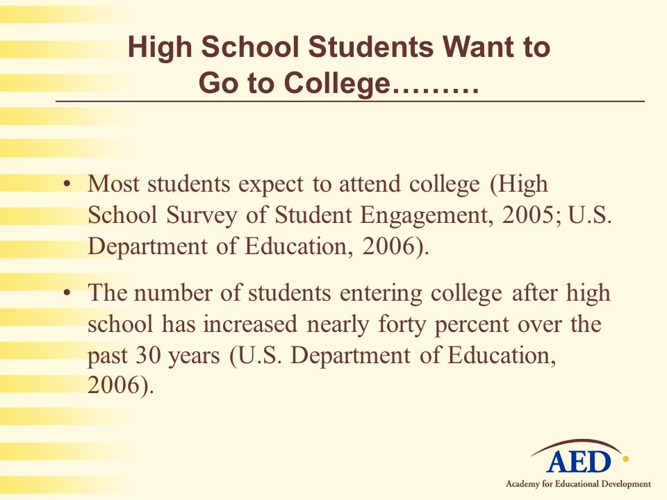 High School Students Want to Go to College……… Most students expect to attend college (High School Survey of Student Engagement, 2005; U.S.