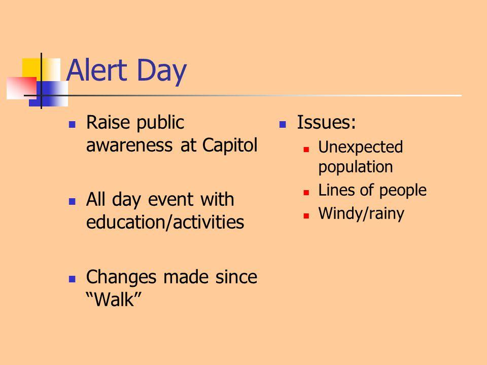 Alert Day